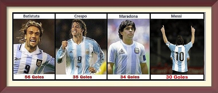 Messi, sos horrible.