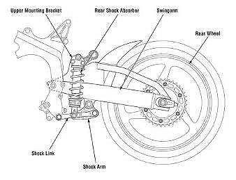 Regular suspension trasera moto