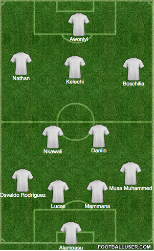 Mundial Sub 17 (2013) - Once Ideal