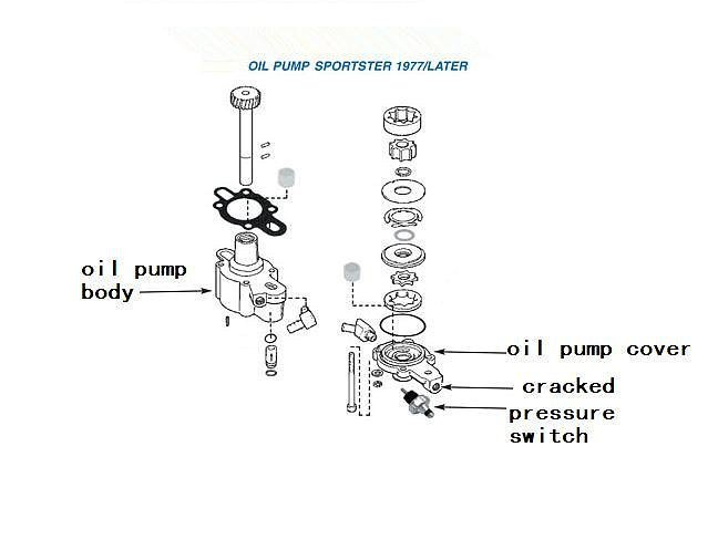 ironhead oil pump 1977 u0026up
