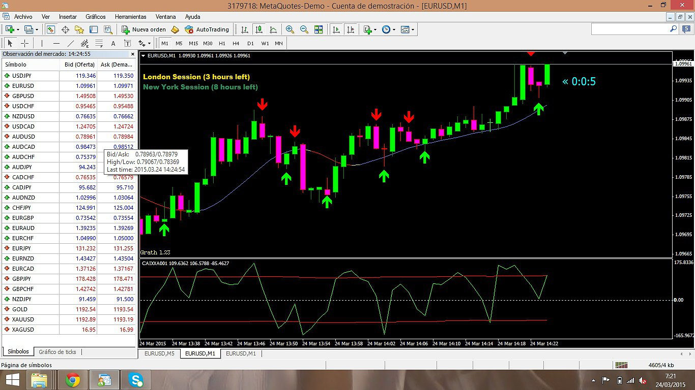 Binary options strategy for 60 seconds
