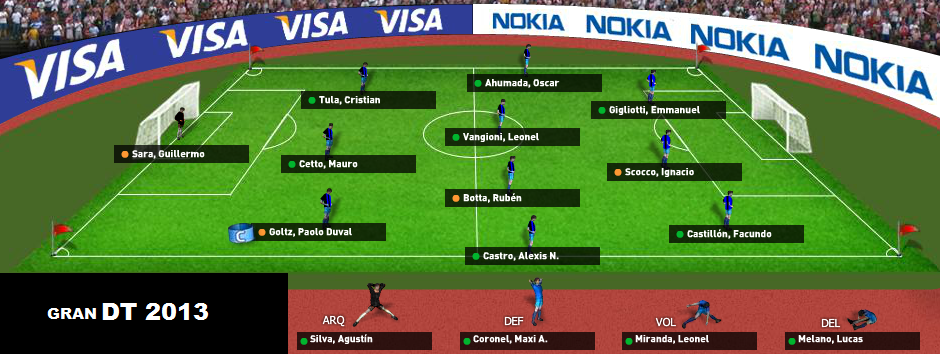 Mi equipo ideal [Gran DT - 2013]
