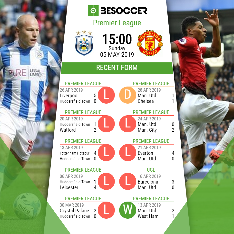 Huddersfield v Manchester United: preview and possible line-ups