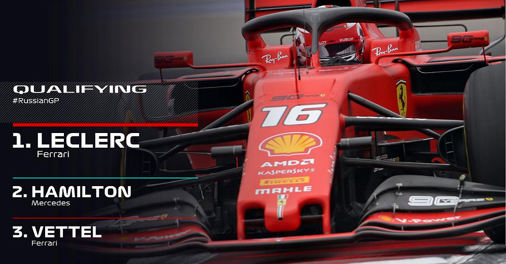 Rojadirecta GP Russia 2019 F1 Streaming Diretta TV: dove vedere Partenza Gara Ferrari, Leclerc in pole position a Sochi.