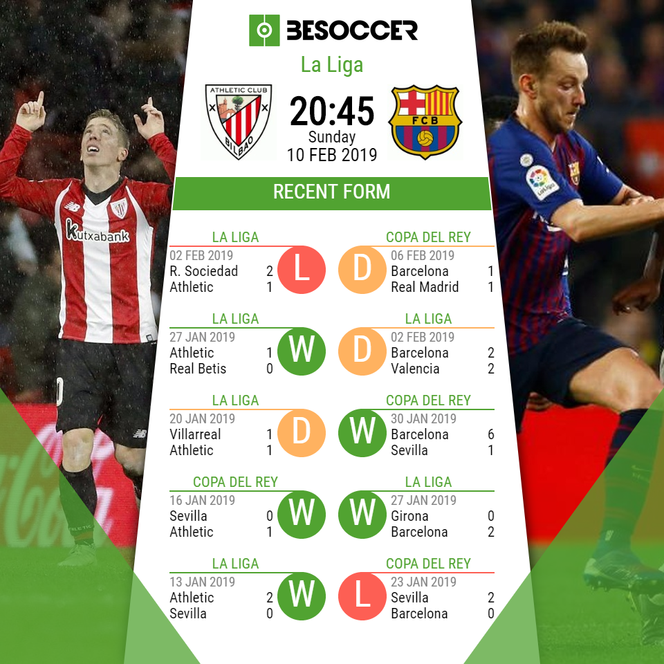 Athletic Bilbao v Barcelona - Preview and possible line-ups
